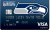 Seattle Seahawks Extra Points Credit Card