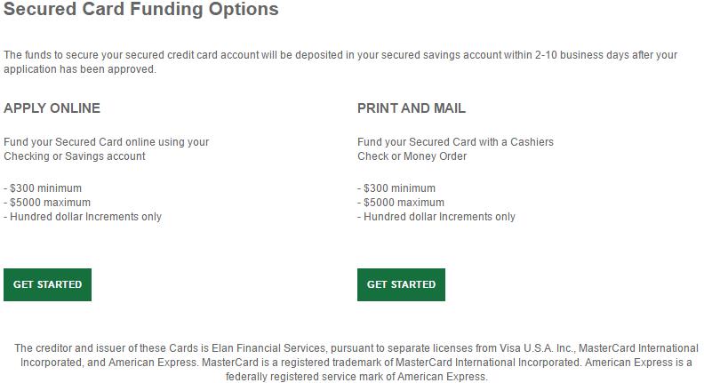 associated-bank-secured-visa-apply2