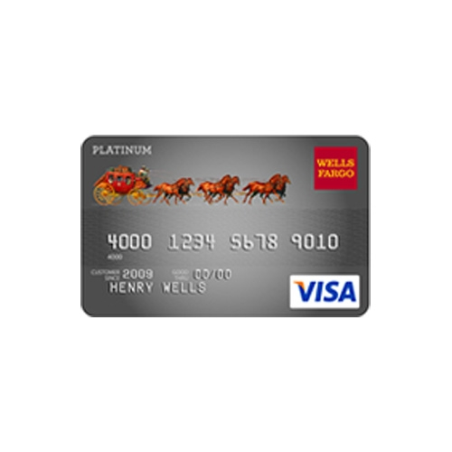 Wells Fargo Secured Visa Credit Card