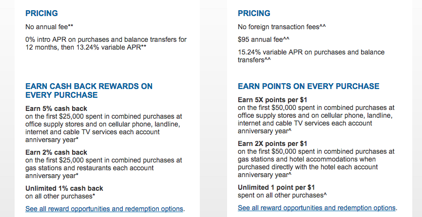 How to Apply for a Chase Ink Plus Business Credit Card