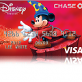 Disney Rewards Visa Card