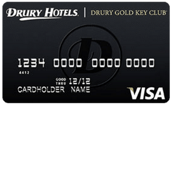 How To Apply For The Anvil Brand Visa Credit Card