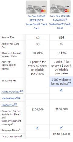 fee-choice-rewards-apply-1.1