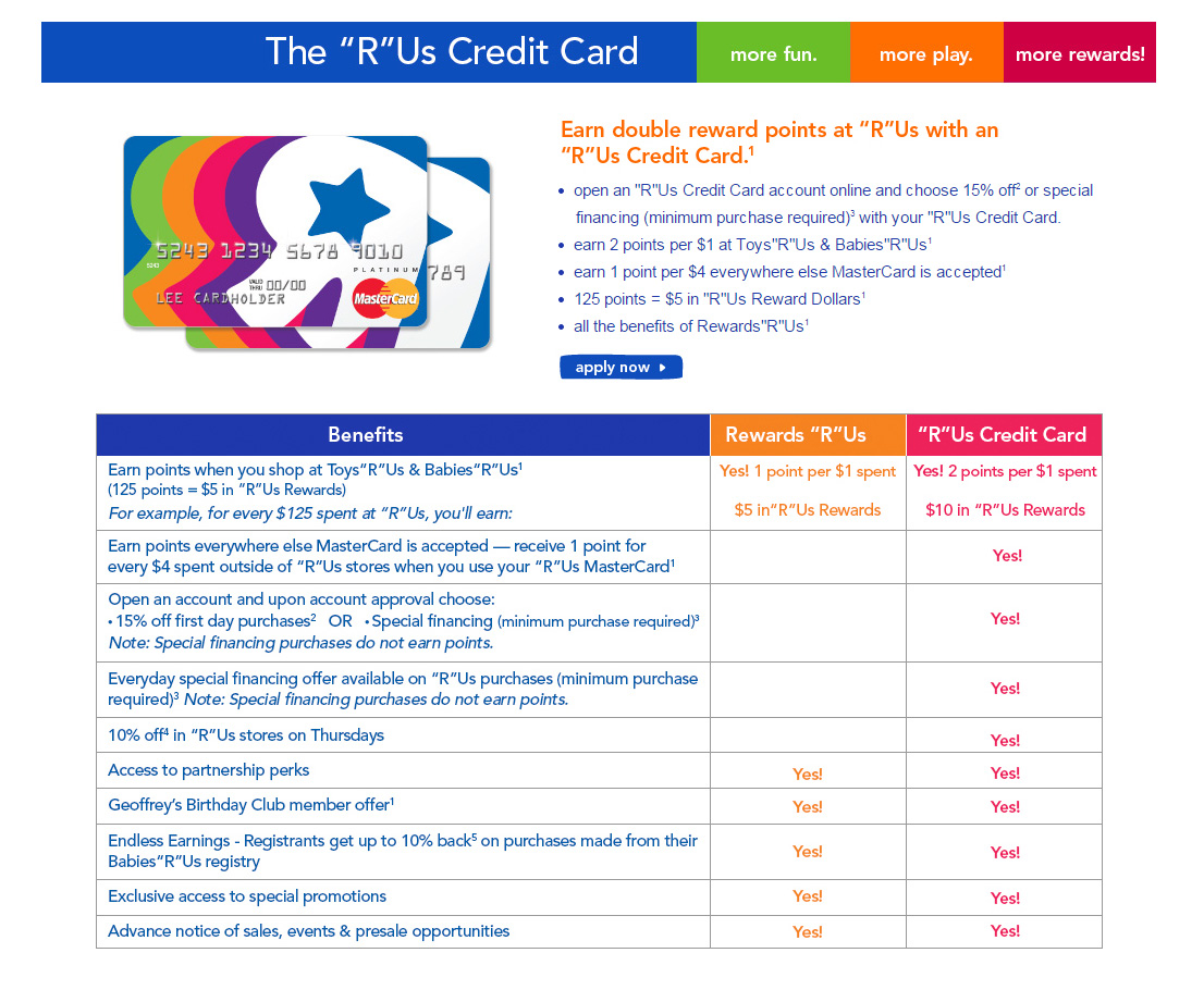 How To Apply For A Toys R Us Credit Card